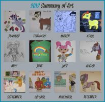 2012 Summary of Art Meme by IronBrony