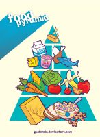 Food Pyramid by guidenzin