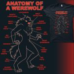 Anatomy of a Werewolf by amegoddess