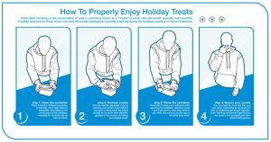 holiday treats: a how-to guide by serealis