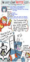 MTMTE: List by BrokenDeathAngel