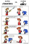 Sora vs. Chris - comic by NetRaptor