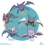 Pokemon: Crobat Variations by forte-girl7
