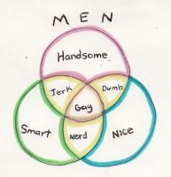 The Men Chart by Klaine-rulz