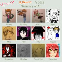Kakurii's 2012 Art Summary by vaunu