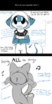 Ask The  Devivs: Spankable? by SmilehKitteh