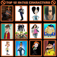 My Top 12 Most Hated Characters 02 by Toongirl18