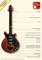 Red Special: 40th Anniversary by Fox82