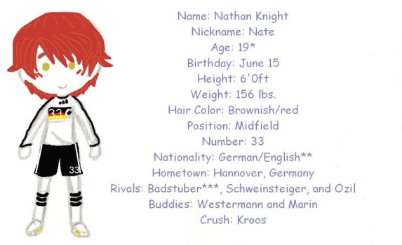 FIFA character- Nate by dfbFan