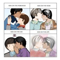 OTP Kiss Meme: Howard+Raj by 0-July-1
