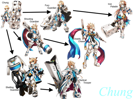 Chung Class Chain Updated by Maniac6457