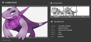 The Komodo dragon Pokemon by Pokedro