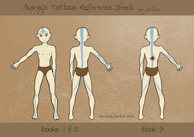 - aang tattoo ref - by crushedtulips