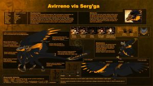 Avirreno Reference Sheet POLISH by AverrisVis