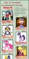 My Top 10 Animated girls runners up list by skullzproductions