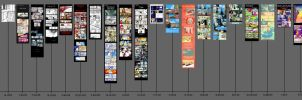 Comics Timeline - Updated by Aileen-Kailum