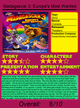 Initial Thoughts Madagascar 3-Europe's Most Wanted by JIMATION-AKA-LX