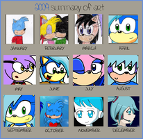 2009 summary Meme by Supersonia