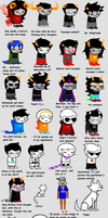 How I see Homestuck by lava-java