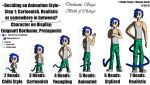 Dorikame Saga: Character Concept for Animation 001 by BMFMagnus