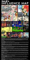 Dom-III's Influence Map by Dom-III