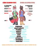 Comparission: main stars G2 and G4 by DingoPatagonico