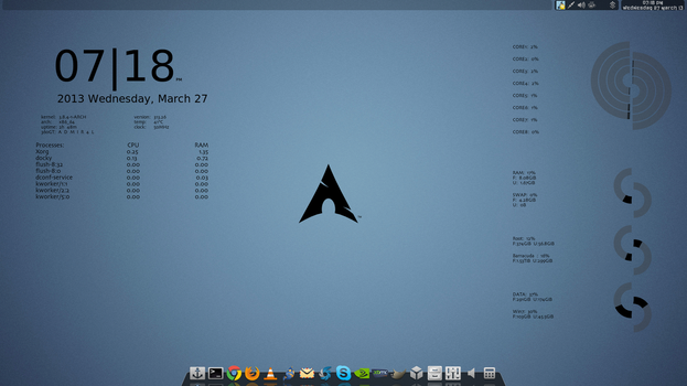 Arch Linux With GNOME/Compiz by samiuvic