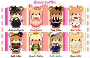 Beary Lolita by MidniteHearts