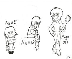 Age chart of Rose by roselovehunt