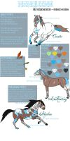 Ninquine Breed Sheet by Nikond60e