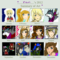 Art Summary 2012 by nannnnn