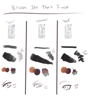 Brushes that I use by WanderingSketchPad