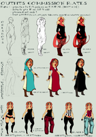 Clothes commissions rates by DjienEborh