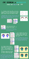 eye tutorial  now in english by Aluikaiser