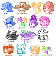 My Sonic Acceptance Chart by JamesmanTheRegenold