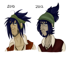Rocen Progression by FoolishCaptainKia