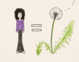 Brian May equals dandelion by Oceansoul7777