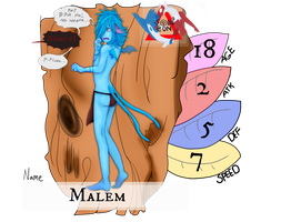 Malem joins the battle! by Nigrecent
