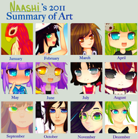 Summary of Art 2k11 by Naashi