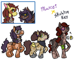 Masozi Key Breeding by 207-Designs
