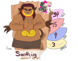 Soothing Stats by Cheru-Hime