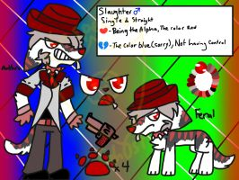 Slaughter Reference Sheet by INSPECTORGH0ST