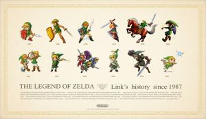 Link history by CeP4C0L