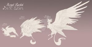 Angel ranks by Tricksters-Adopts