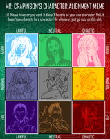 Character Alignment Meme by Jcdr