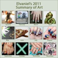 2011 Summary Meme by elvaniel