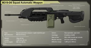 The Squad Automatic Weapon by Darbaras