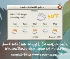Buuf Weather Widget by neophil