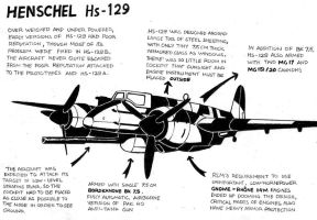 Airplane lovers' guide to Hs-129 Panzerknacker by Rajaahsani