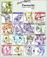 Fav Pokemon Types Meme by moSHypants